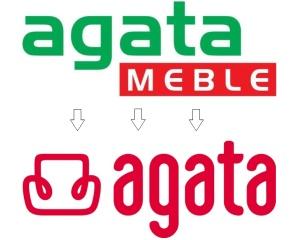 Agata S.A.